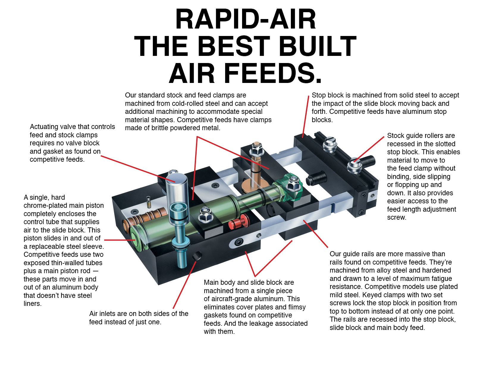 Air Feeds Rapid Corporation C12 Wiring Diagram