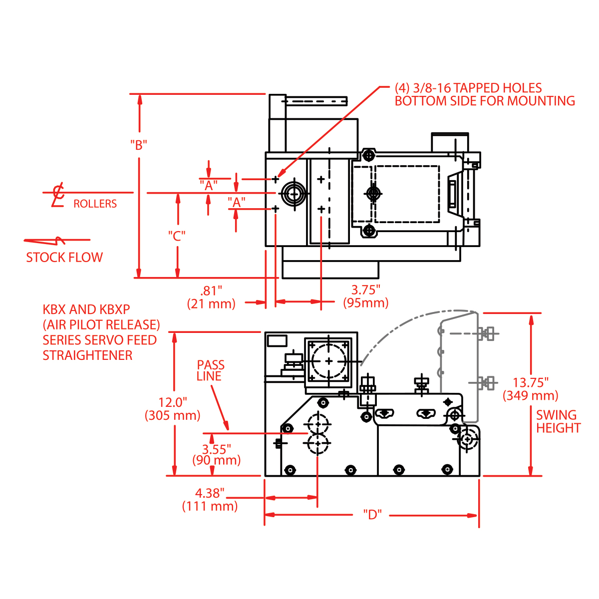 Servo Wiring Diagram Power Feed And